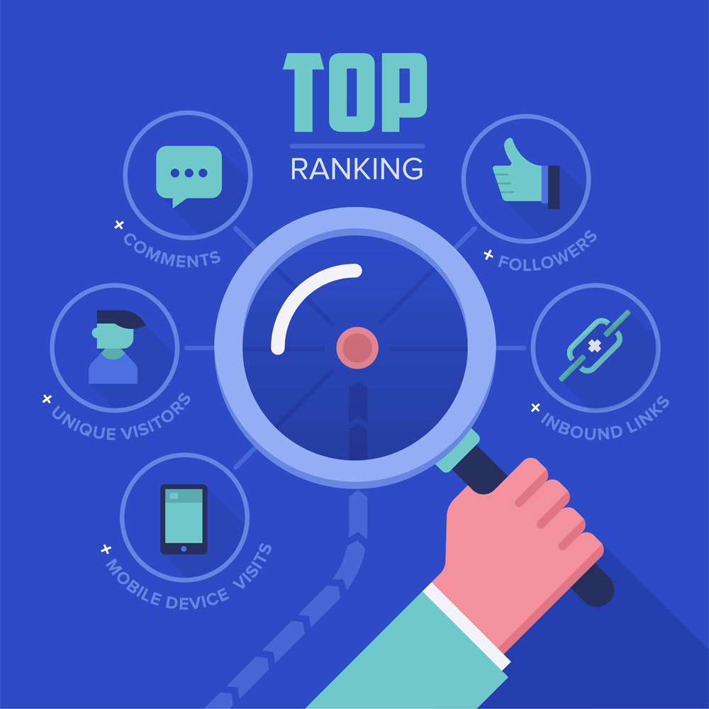 tracking website ranking